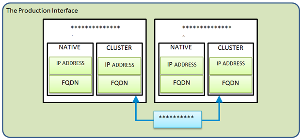 Preparing_Specific_IP_and_FQDN_Values_for_Your_VP1__VP2__and_Cluster_6.png
