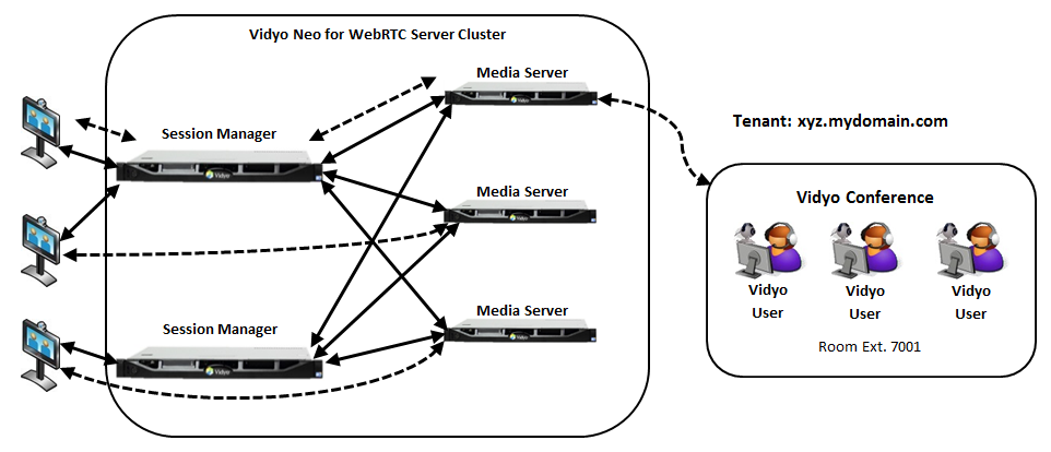 ServerClusters_Diagram.png