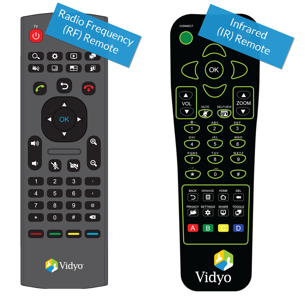 quick reference card getting started with vidyoroom remote controls rh support vidyocloud com vidyo user guide 3.6 vidyo desktop user guide