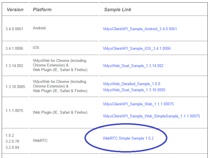 Vidyo API Customers: Handling the Mozilla Firefox NPAPI Plugins