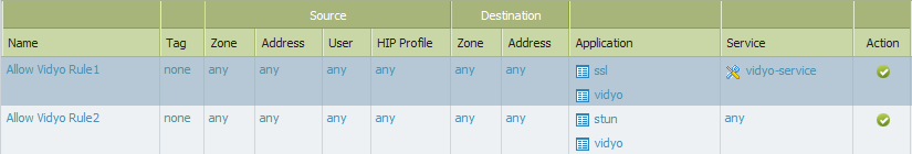 Palo Alto Networks Firewall Configuration for Vidyo